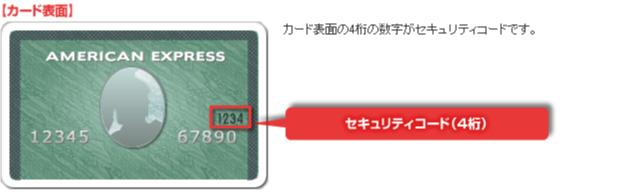 AMEX/カード裏