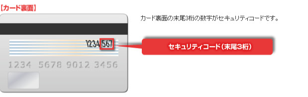 VISA/MASTER/DINERS/JCBカード裏