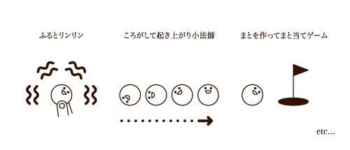 手遊びおもちゃ・ 〇(ゼロ) 遊び方