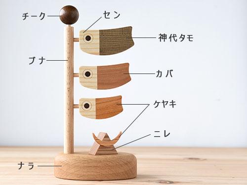 こいのぼり/使用木材